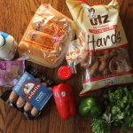 What I Spent, What We Ate | I wanted to be under budget…